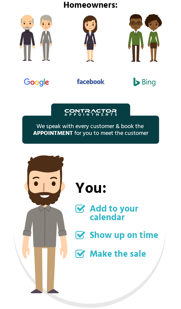 infographic-service